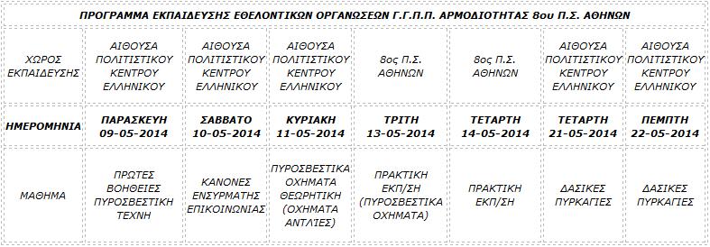 ΠΡΟΓΡΑΜΜΑ ΕΚΠΑΙΔΕΥΣΗΣ 2014